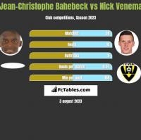 Jean-Christophe Bahebeck vs Nick Venema h2h player stats