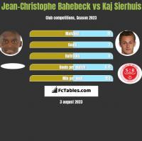 Jean-Christophe Bahebeck vs Kaj Sierhuis h2h player stats