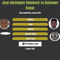Jean-Christophe Bahebeck vs Daishawn Redan h2h player stats