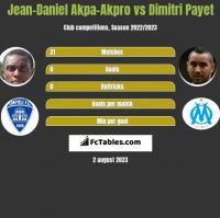 Jean-Daniel Akpa-Akpro vs Dimitri Payet h2h player stats