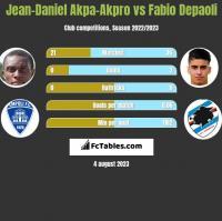 Jean-Daniel Akpa-Akpro vs Fabio Depaoli h2h player stats