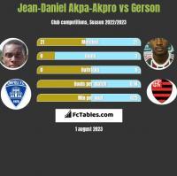 Jean-Daniel Akpa-Akpro vs Gerson h2h player stats