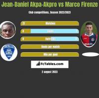 Jean-Daniel Akpa-Akpro vs Marco Firenze h2h player stats