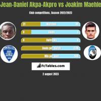 Jean-Daniel Akpa-Akpro vs Joakim Maehle h2h player stats