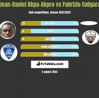 Jean-Daniel Akpa-Akpro vs Fabrizio Caligara h2h player stats