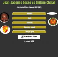 Jean-Jacques Gosso vs Ghilane Chalali h2h player stats