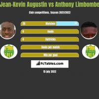 Jean-Kevin Augustin vs Anthony Limbombe h2h player stats