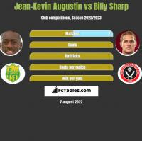 Jean-Kevin Augustin vs Billy Sharp h2h player stats