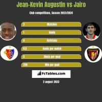 Jean-Kevin Augustin vs Jairo h2h player stats
