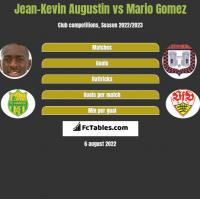Jean-Kevin Augustin vs Mario Gomez h2h player stats