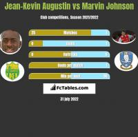 Jean-Kevin Augustin vs Marvin Johnson h2h player stats
