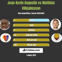 Jean-Kevin Augustin vs Matthias Vilhjalmsson h2h player stats
