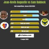 Jean-Kevin Augustin vs Sam Baldock h2h player stats