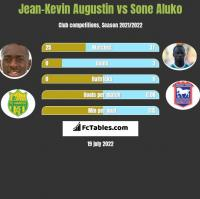 Jean-Kevin Augustin vs Sone Aluko h2h player stats