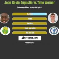 Jean-Kevin Augustin vs Timo Werner h2h player stats