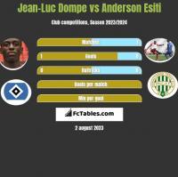 Jean-Luc Dompe vs Anderson Esiti h2h player stats