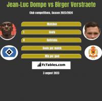 Jean-Luc Dompe vs Birger Verstraete h2h player stats