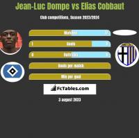 Jean-Luc Dompe vs Elias Cobbaut h2h player stats