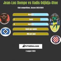 Jean-Luc Dompe vs Vadis Odjidja-Ofoe h2h player stats