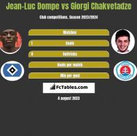 Jean-Luc Dompe vs Giorgi Chakvetadze h2h player stats