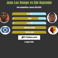 Jean-Luc Dompe vs Edo Kayembe h2h player stats
