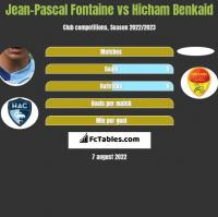 Jean-Pascal Fontaine vs Hicham Benkaid h2h player stats