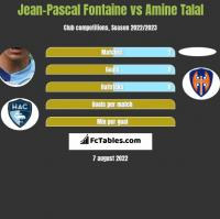 Jean-Pascal Fontaine vs Amine Talal h2h player stats