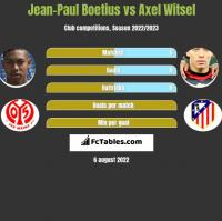 Jean-Paul Boetius vs Axel Witsel h2h player stats