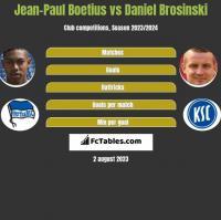 Jean-Paul Boetius vs Daniel Brosinski h2h player stats