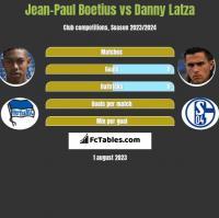 Jean-Paul Boetius vs Danny Latza h2h player stats