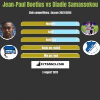Jean-Paul Boetius vs Diadie Samassekou h2h player stats