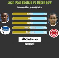 Jean-Paul Boetius vs Djibril Sow h2h player stats