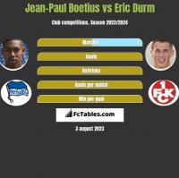 Jean-Paul Boetius vs Eric Durm h2h player stats