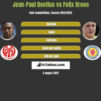 Jean-Paul Boetius vs Felix Kroos h2h player stats