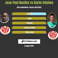 Jean-Paul Boetius vs Karim Onisiwo h2h player stats