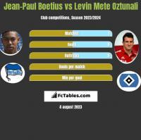 Jean-Paul Boetius vs Levin Oztunali h2h player stats
