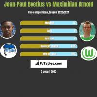 Jean-Paul Boetius vs Maximilian Arnold h2h player stats