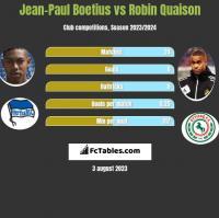 Jean-Paul Boetius vs Robin Quaison h2h player stats