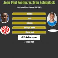 Jean-Paul Boetius vs Sven Schipplock h2h player stats