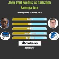 Jean-Paul Boetius vs Christoph Baumgartner h2h player stats
