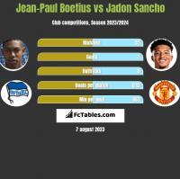 Jean-Paul Boetius vs Jadon Sancho h2h player stats