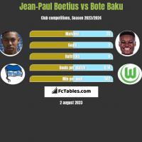 Jean-Paul Boetius vs Bote Baku h2h player stats