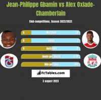 Jean-Philippe Gbamin vs Alex Oxlade-Chamberlain h2h player stats