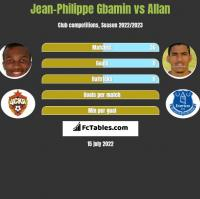 Jean-Philippe Gbamin vs Allan h2h player stats