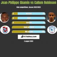 Jean-Philippe Gbamin vs Callum Robinson h2h player stats
