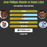 Jean-Philippe Gbamin vs Danny Latza h2h player stats