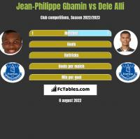 Jean-Philippe Gbamin vs Dele Alli h2h player stats