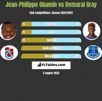 Jean-Philippe Gbamin vs Demarai Gray h2h player stats