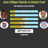 Jean-Philippe Gbamin vs Dennis Praet h2h player stats
