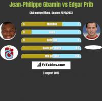 Jean-Philippe Gbamin vs Edgar Prib h2h player stats